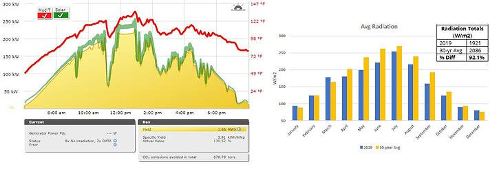 Solar-Monitoring-SunPeak7